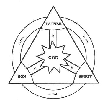 Symbol for the Christian Trinity